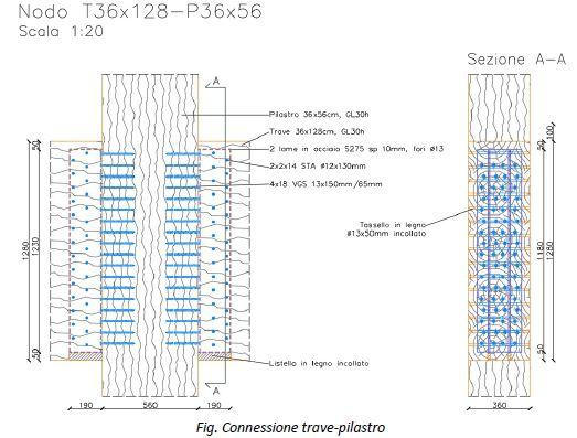 mass timber engineering
